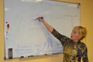 Лекция «Дефекты характера» в центре социальной адаптации «Успех-Нации» (постлечебная программа).